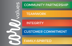 Core Values Sign